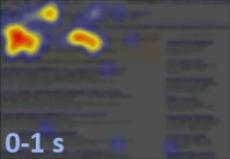 Le regard est encore sur le champ de recherche quand la page de résultats s'affiche. Les regards se concentrent sur le haut de page et sur les premiers résultats centraux.