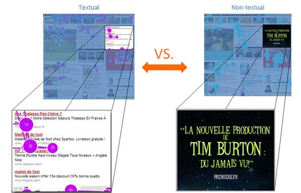text vs image