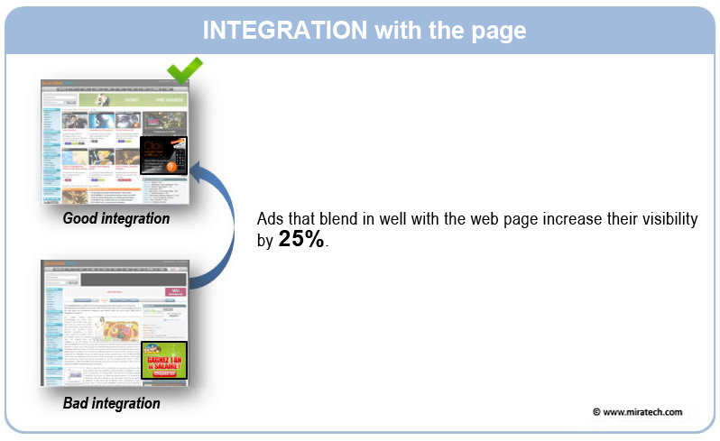 Integration with the page
