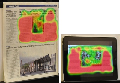 Identical gaze patterns on an iPad and a printed newspaper